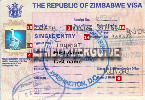 Zimbabwe-visa-Zimborderguide